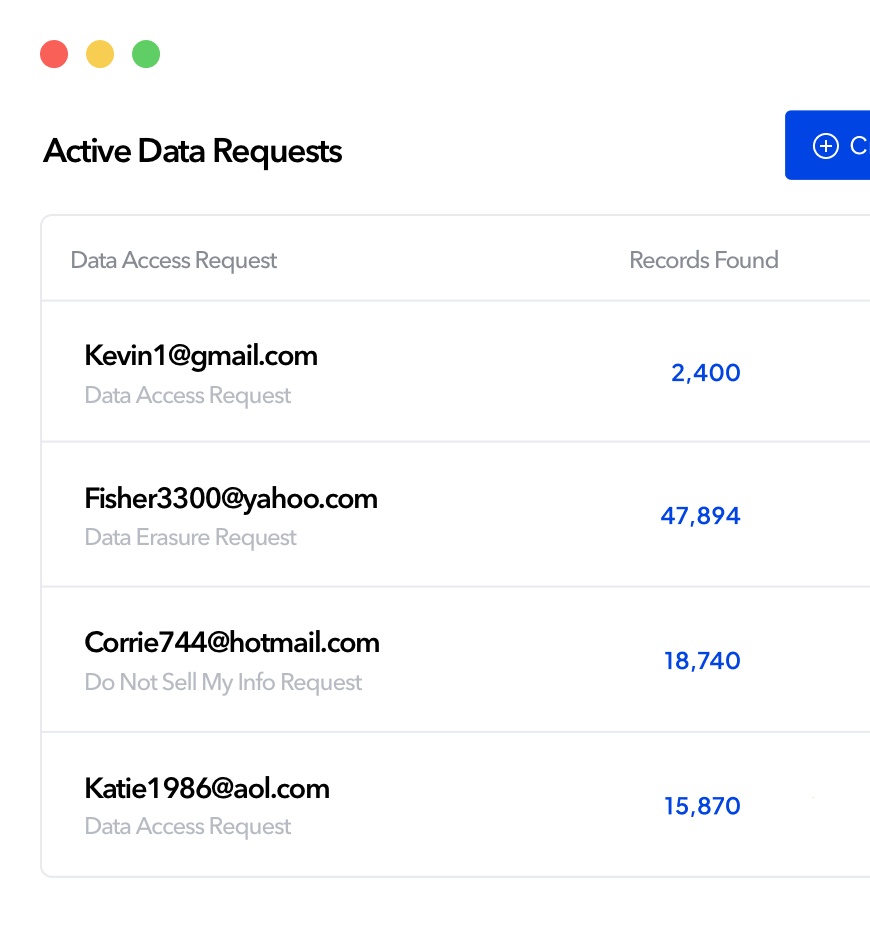 see all active data requests