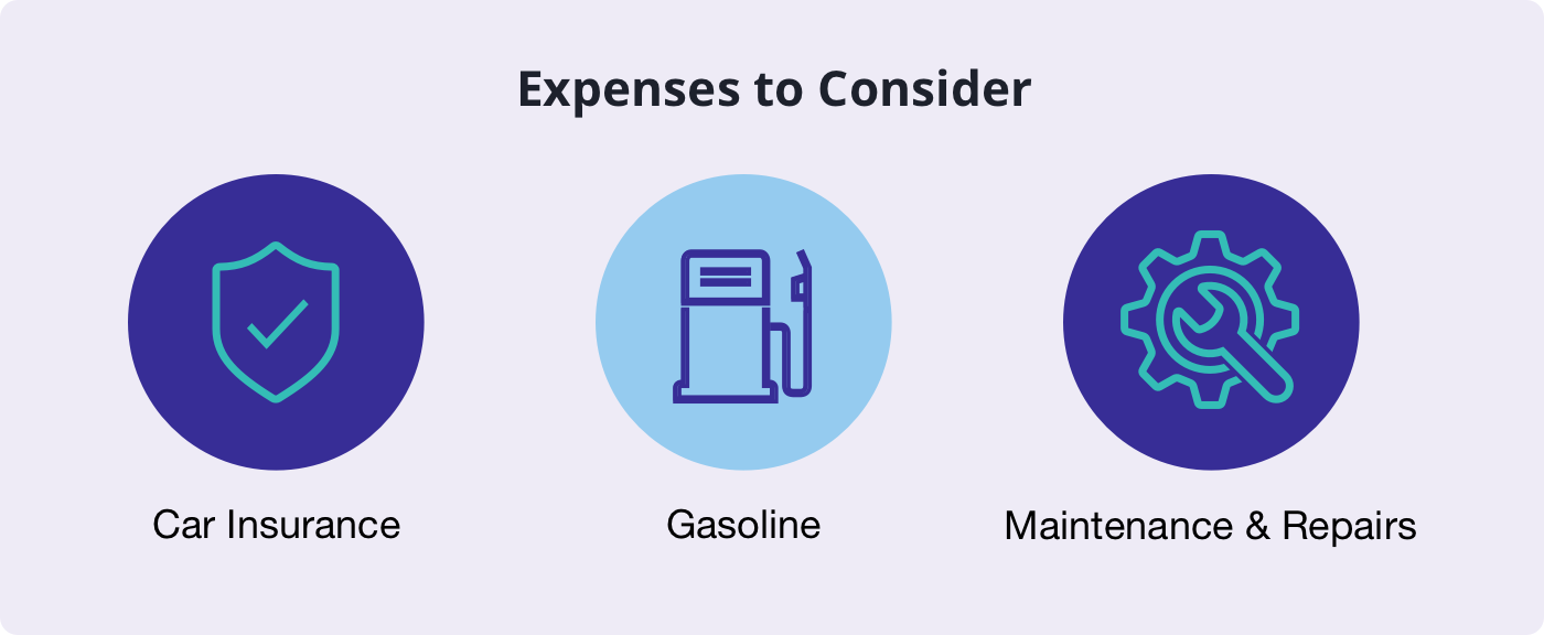 Car Expenses to Consider