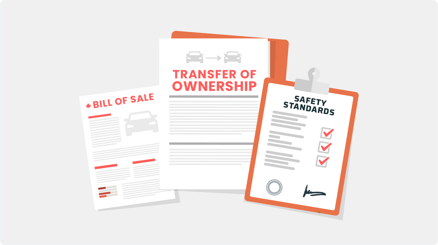 Bill of sale, transfer of ownership, and safety standards are all forms required for selling a used car in Ontario