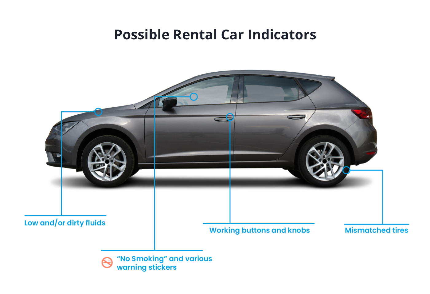 Used rental cars for sale: Possible rental car indicators