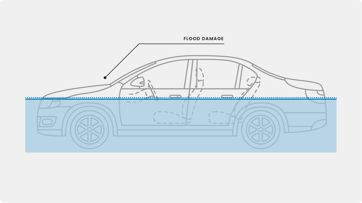 Salvage title vehicle with flood damage