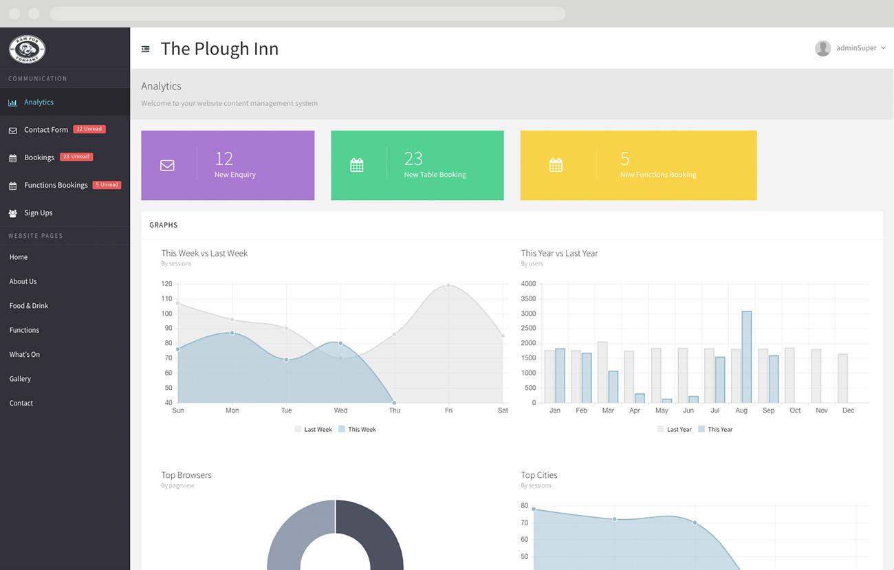 Bespoke website content management system - screen shot 2