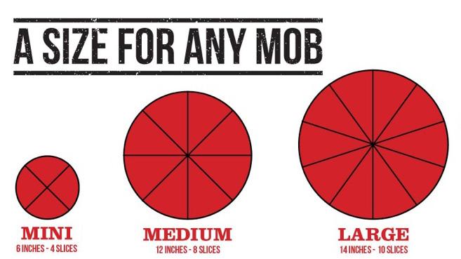 pizza size chart