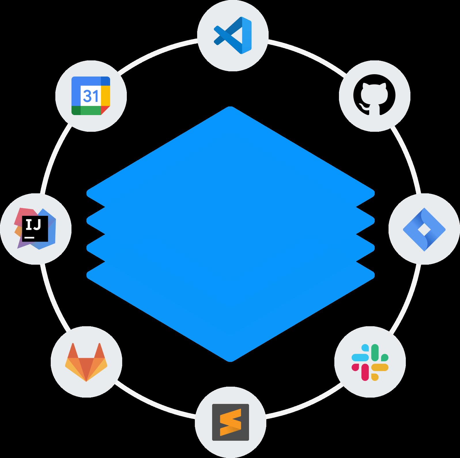 Software development tool stack