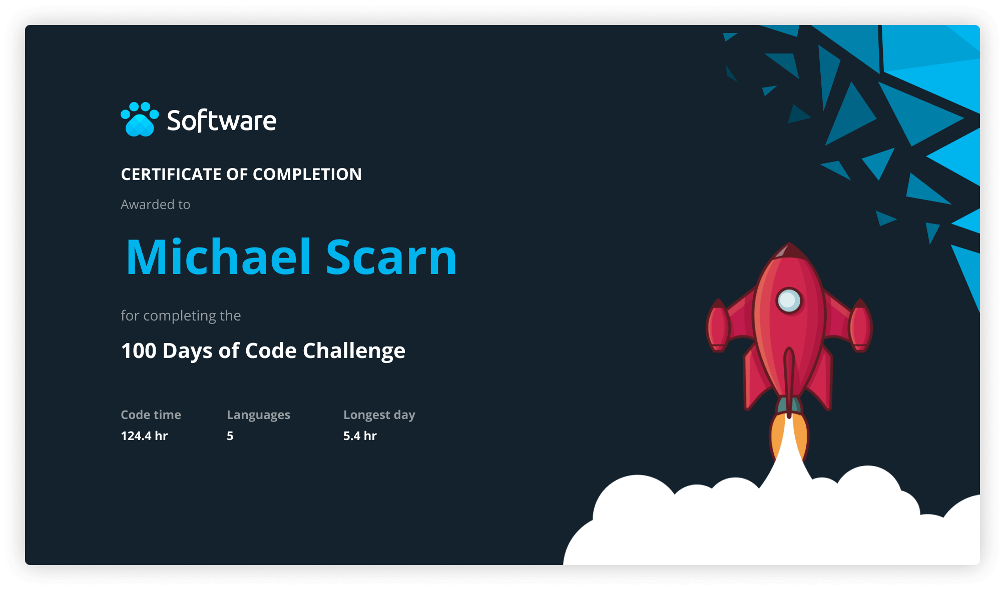 Software's 100 Days of Code certificate