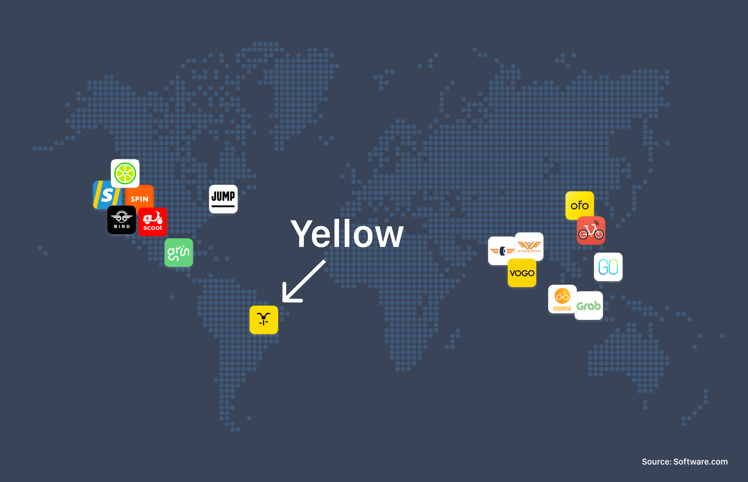 Yellow scooters map