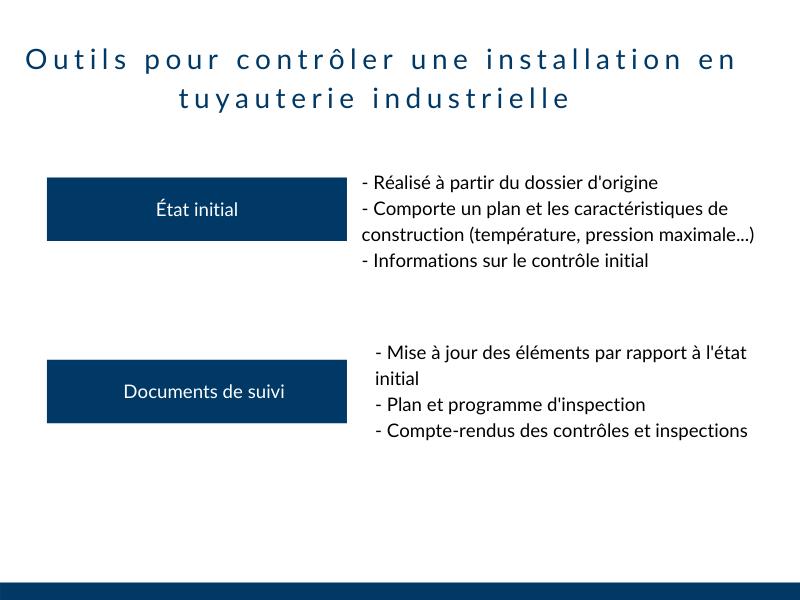 installation tuyauterie industrielle