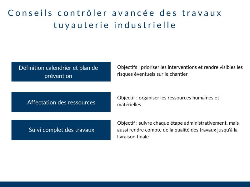 Conseils suivi avancée travaux tuyauterie industrielle