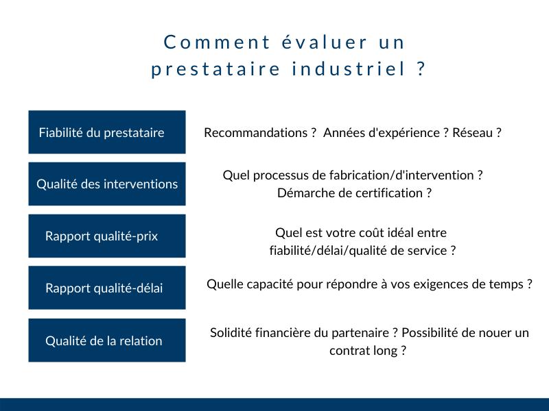 Critères comment évaluer un prestataire industriel
