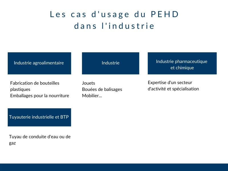 Usage et utilisation du PEHD dans l'industrie
