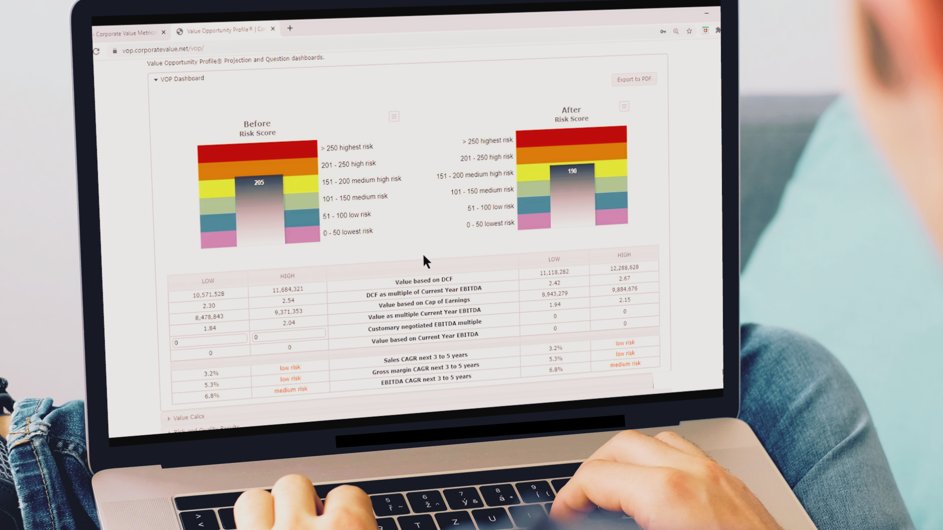 Business Advisor Software On Ipad