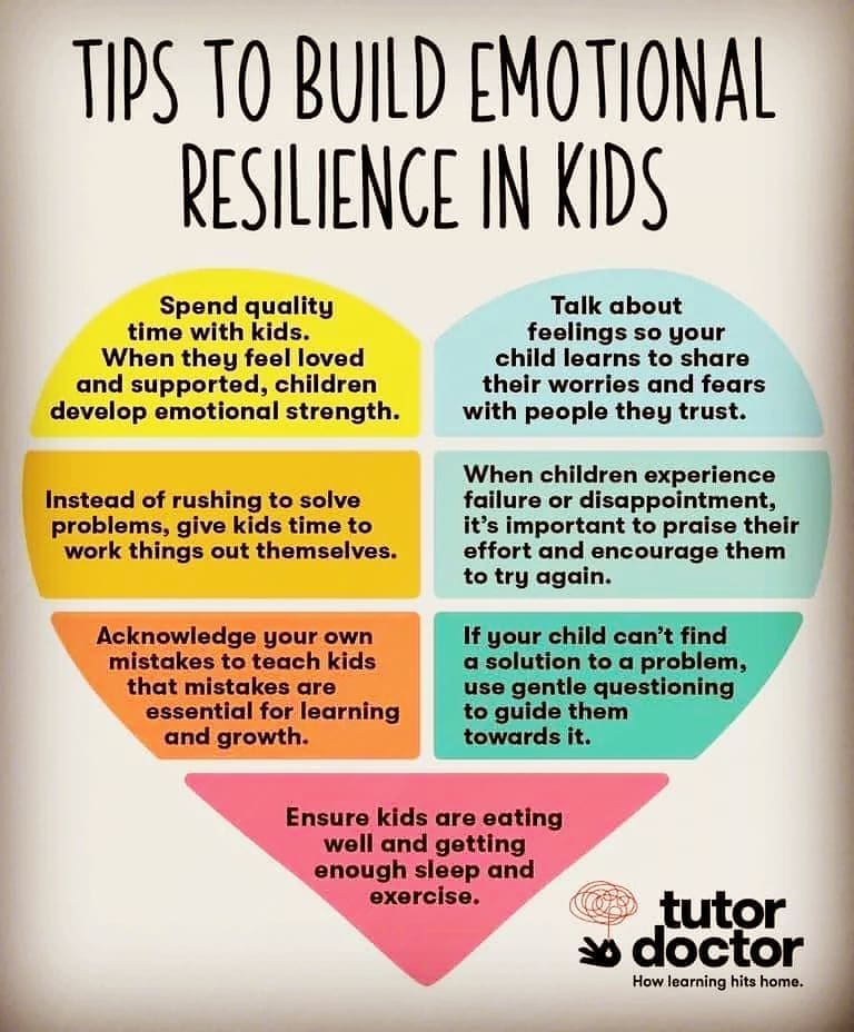 Tips to Build Emotional Resilience on Kids