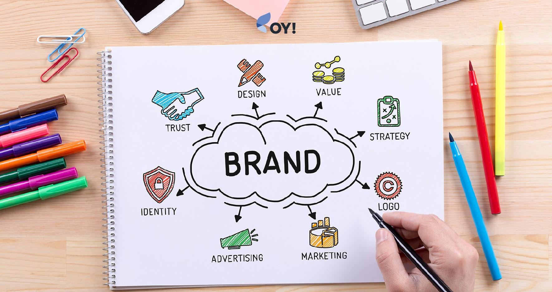 Tips Penting Membangun Brand Image dalam Bisnis
