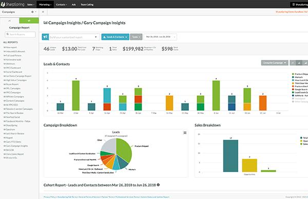 Znižajte stroške rekrutiranja novih sodelavcev za 90% z uporabo orodja SharpSpring