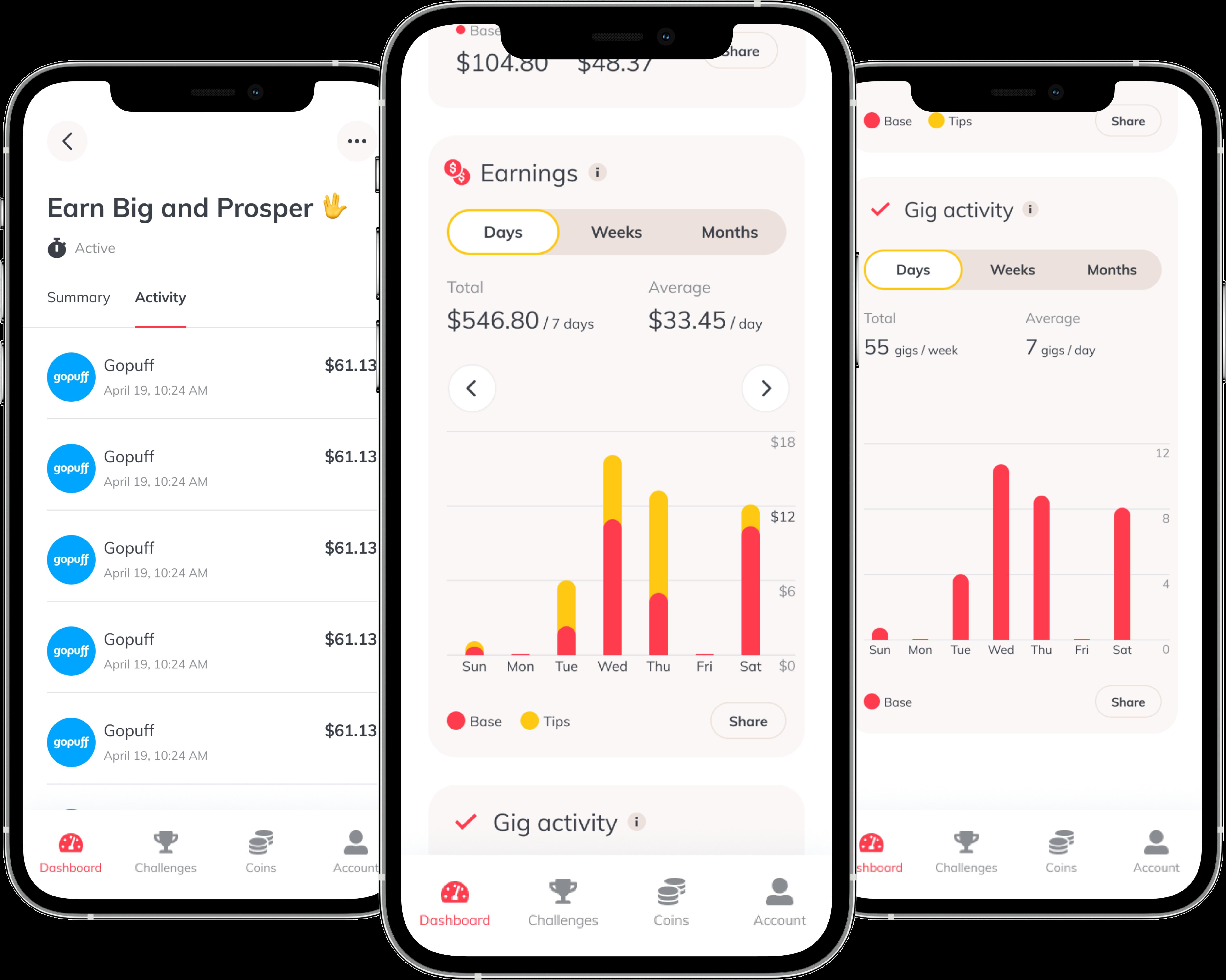 Appjobs Work app - Gig work tracker