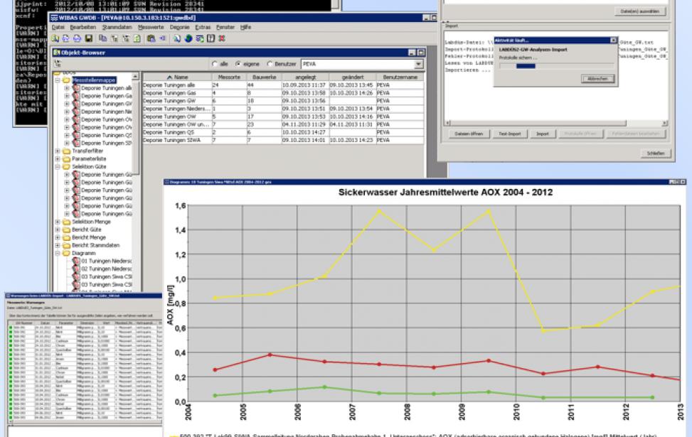 Deponiejahresberichte und Datenübernahme GWDB+D