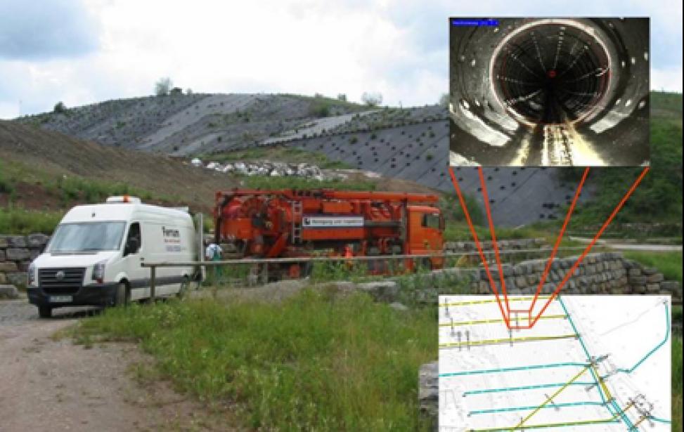 Reinigung und Inspektion von Deponieentwässerungssystemen von vier Deponien
