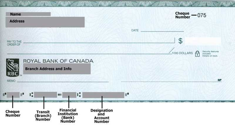 This blank RBC cheque points out where the routing numbers and account number can be found, on the bottom of the cheque