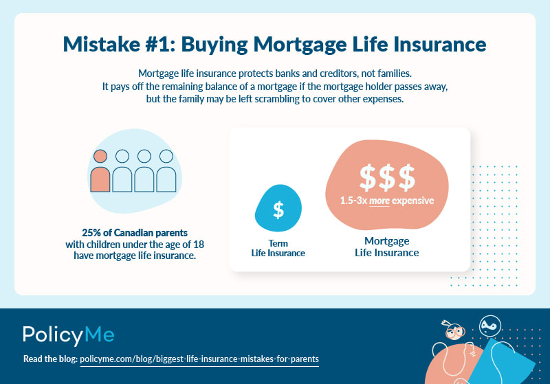 Mistake Number 1: Buying Mortgage Life Insurance infographic for article on the biggest life insurance mistakes for parents
