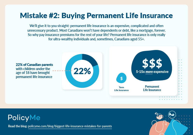 Mistake Number 2: Buying Permanent Life Insurance infographic for article on the biggest life insurance mistakes for parents