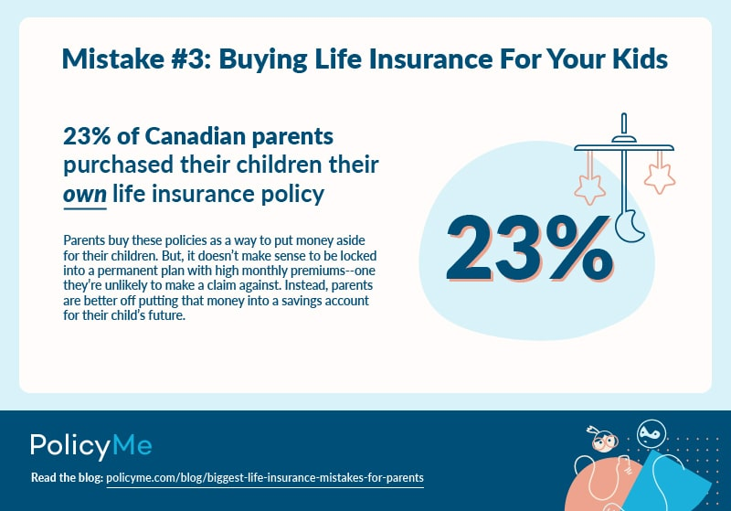 Mistake Number 3: Buying Life Insurance For Your Kids infographic for article on the biggest life insurance mistakes for parents