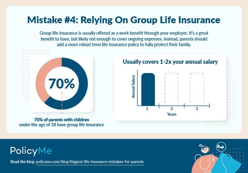Mistake Number 4: Relying On Group Life Insurance infographic for article on the biggest life insurance mistakes for parents
