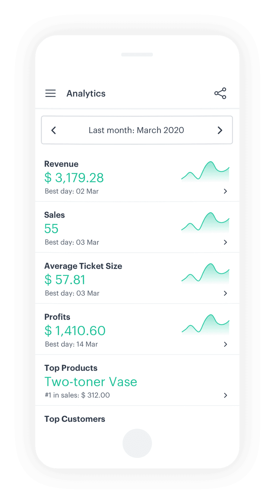 Sales reports and analytics