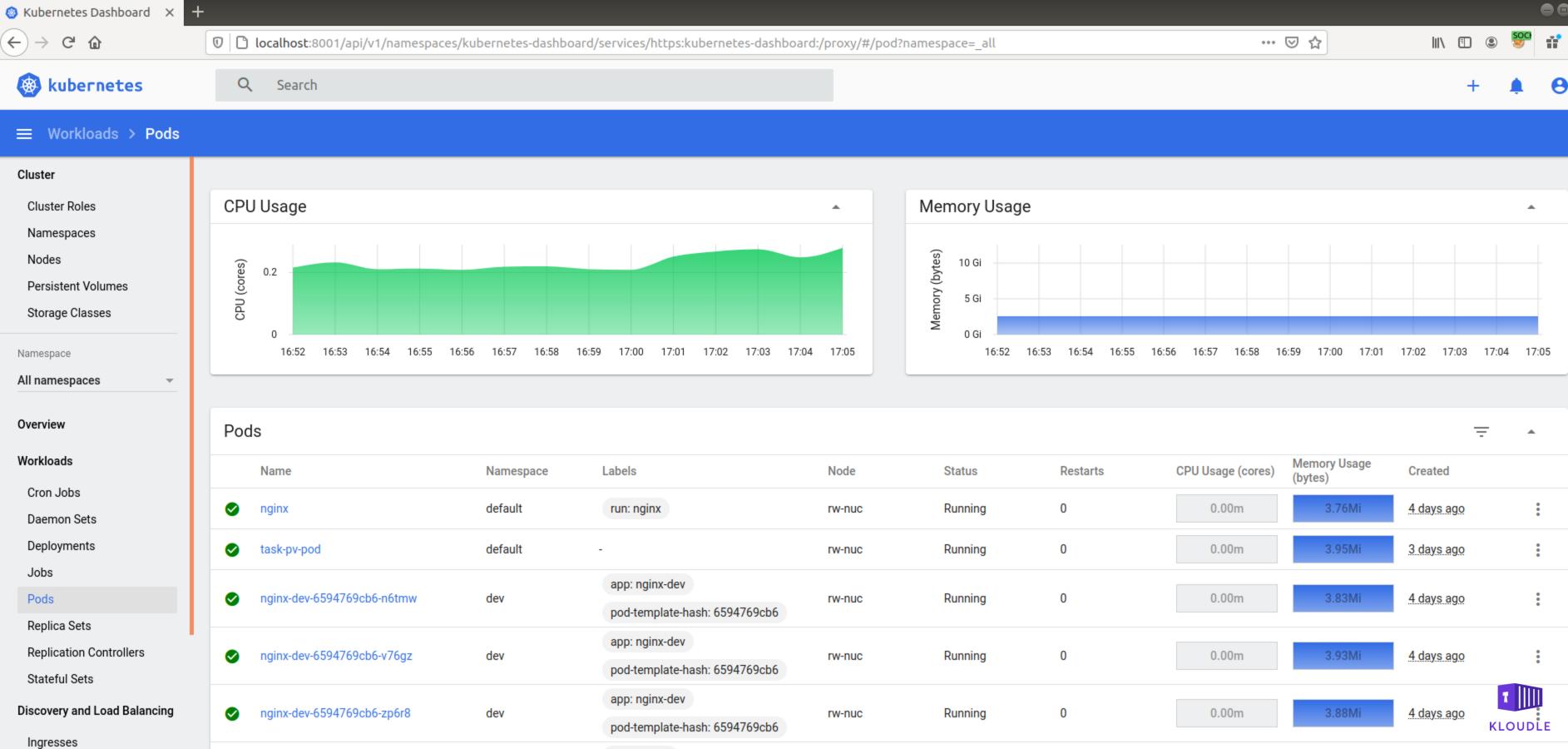 Kubernetes UI dashboard