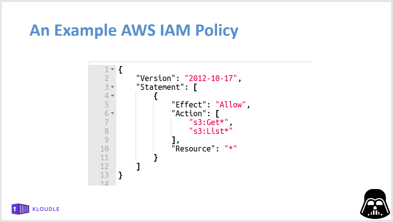 Example of an AWS IAM policy