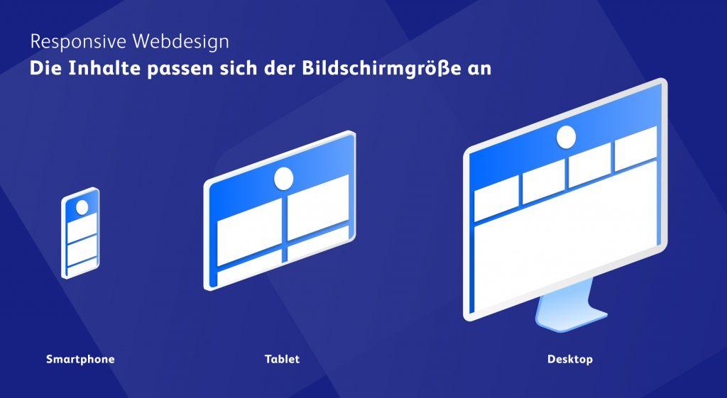 Responsive Webdesign bedeutet, dass sich die Inhalte automatisch an die größer des Bildschirms anpassen