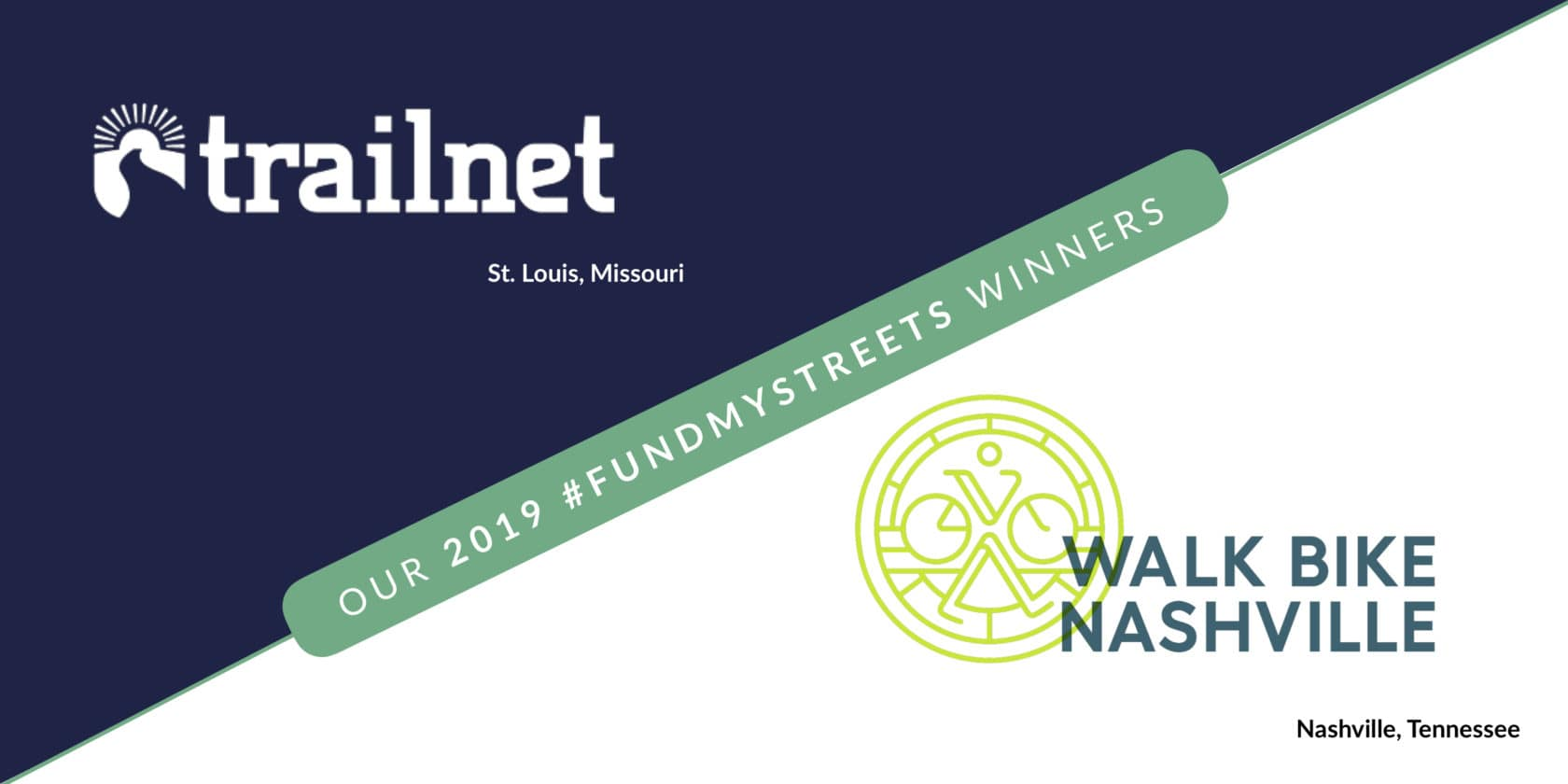 #FundMyStreets Program Commits $50,000 to Support Road Safety in Nashville & St. Louis
