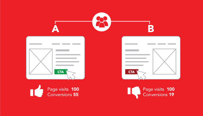 7 Reasons You Should Be A/B Testing Your Website