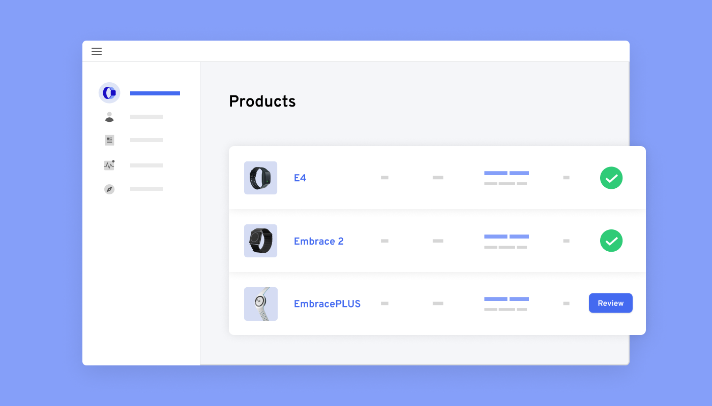 Example of reviewing your product within our platform