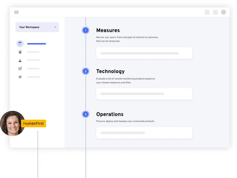 Example of the timeline feature in the platform. Shows three steps of measures, technology, and operations.
