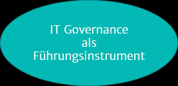 Illustration zu IT-Governance