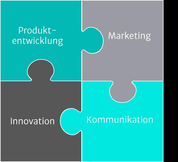 Illustration zu Marketing & Kommunikation