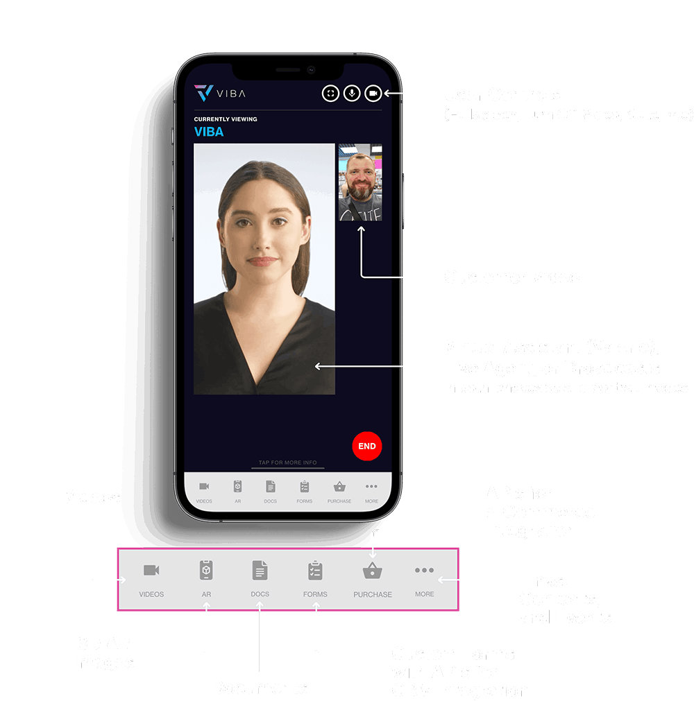 VIBA Microsite features