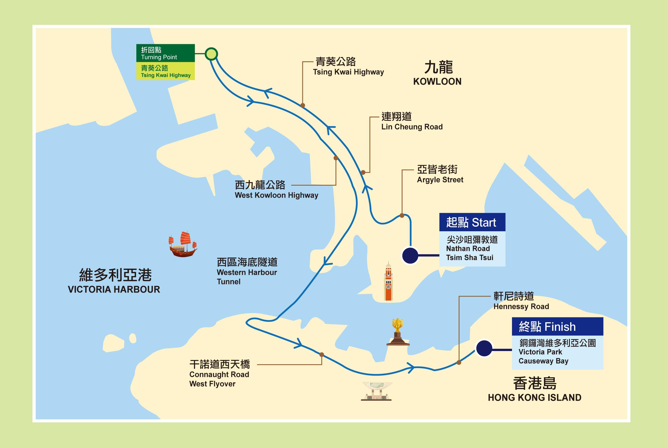 2021渣馬半馬賽道路線圖:起點-九龍尖沙咀彌敦道