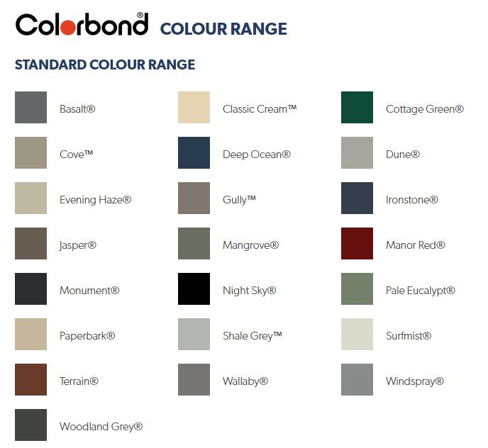 Colorbond Colour Range