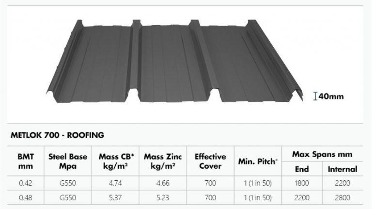 Metal Roofing Supplies Sydney - Metlok 700