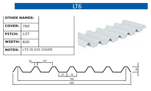 LT6 Fibreglass profile