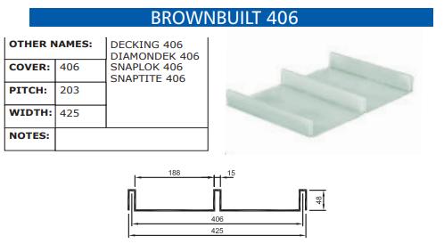 Brownbuilt 406 Fibreglass Profile