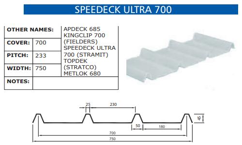 Speedeck Ultra 700 Fibreglass Profile