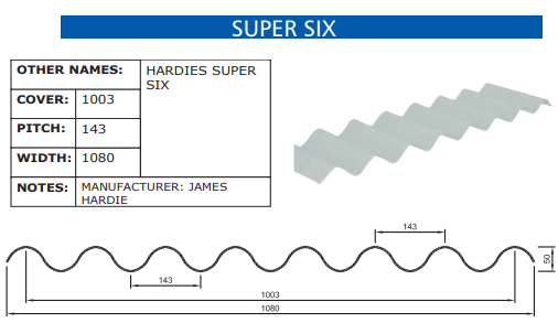 Super Six Fibreglass System