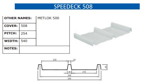 Speedeck 508 Fibreglass Profile