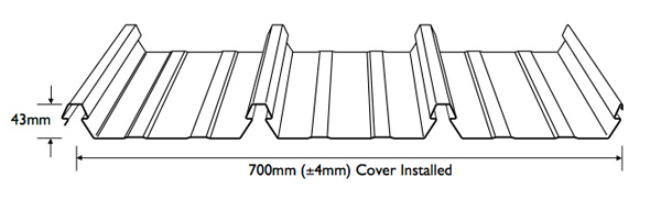 Metal Roofing Supplies - Stramit Curved Corrugated & Bullnose