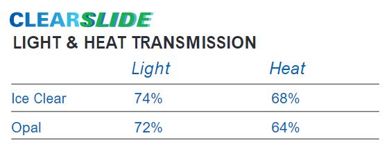 Clearside Light & Heat Transmission