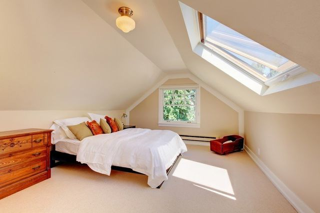 Room with skylight