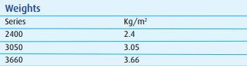 SR76 Weights