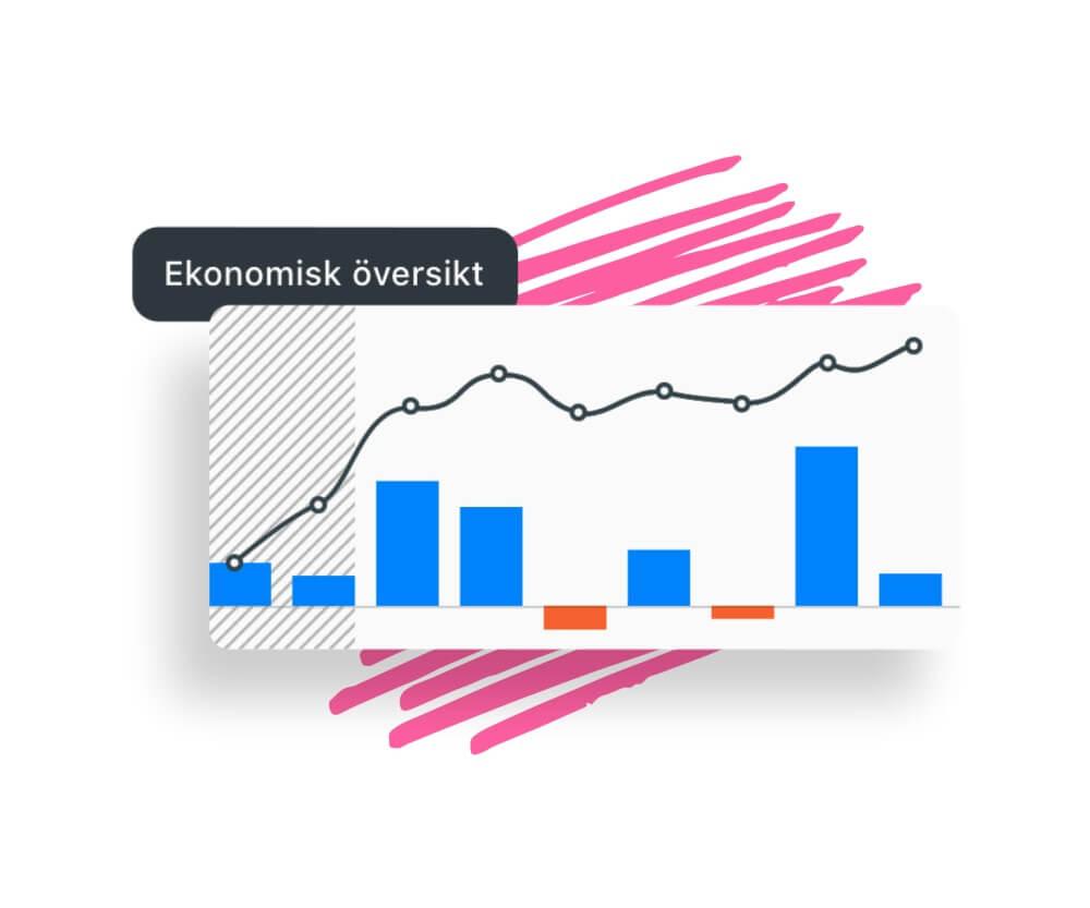 Ekonomisk graf med två olika typer av tabeller
